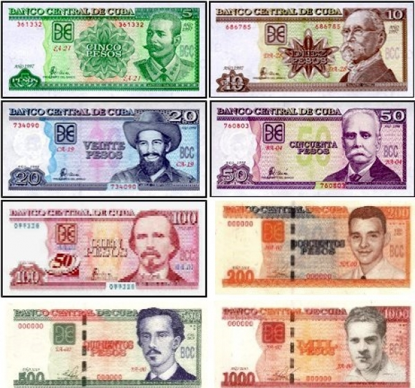 Cuba Currency Collections And Goals
