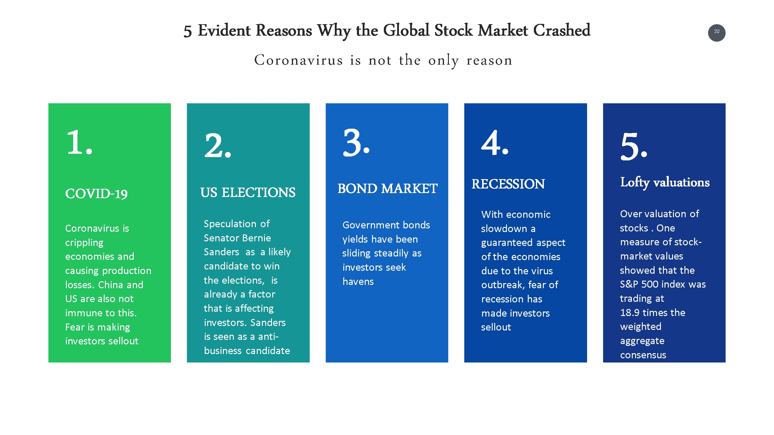 5 REASONS WHY THE STOCK MARKET CRASHED