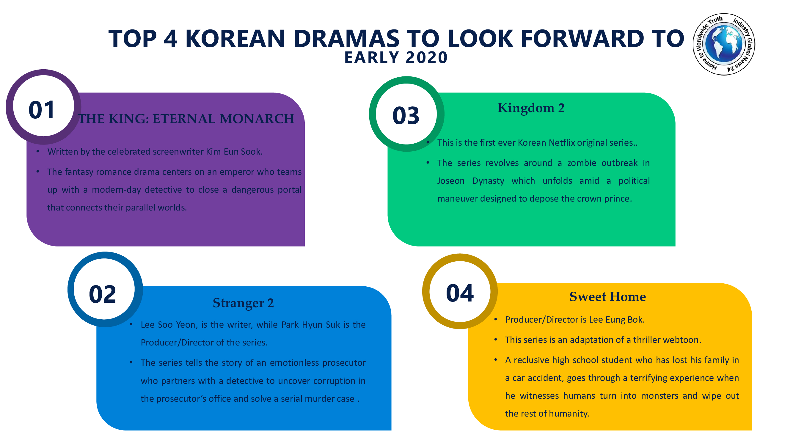 TOP 4 KORENA DRAMAS TO LOOK FORWORD TO