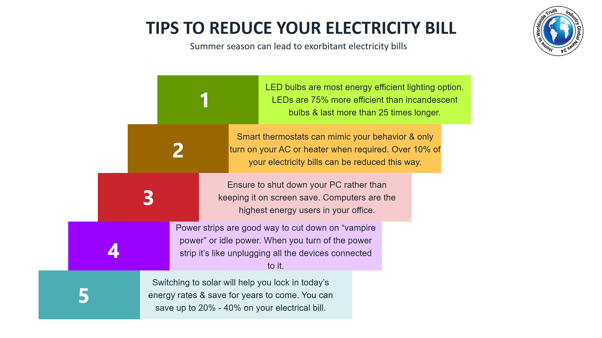 Tips to reduce your electricity bill
