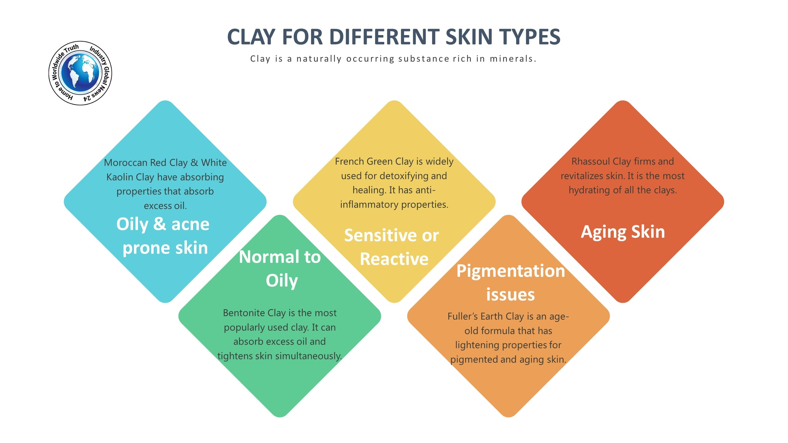 clay mask for different types of skin