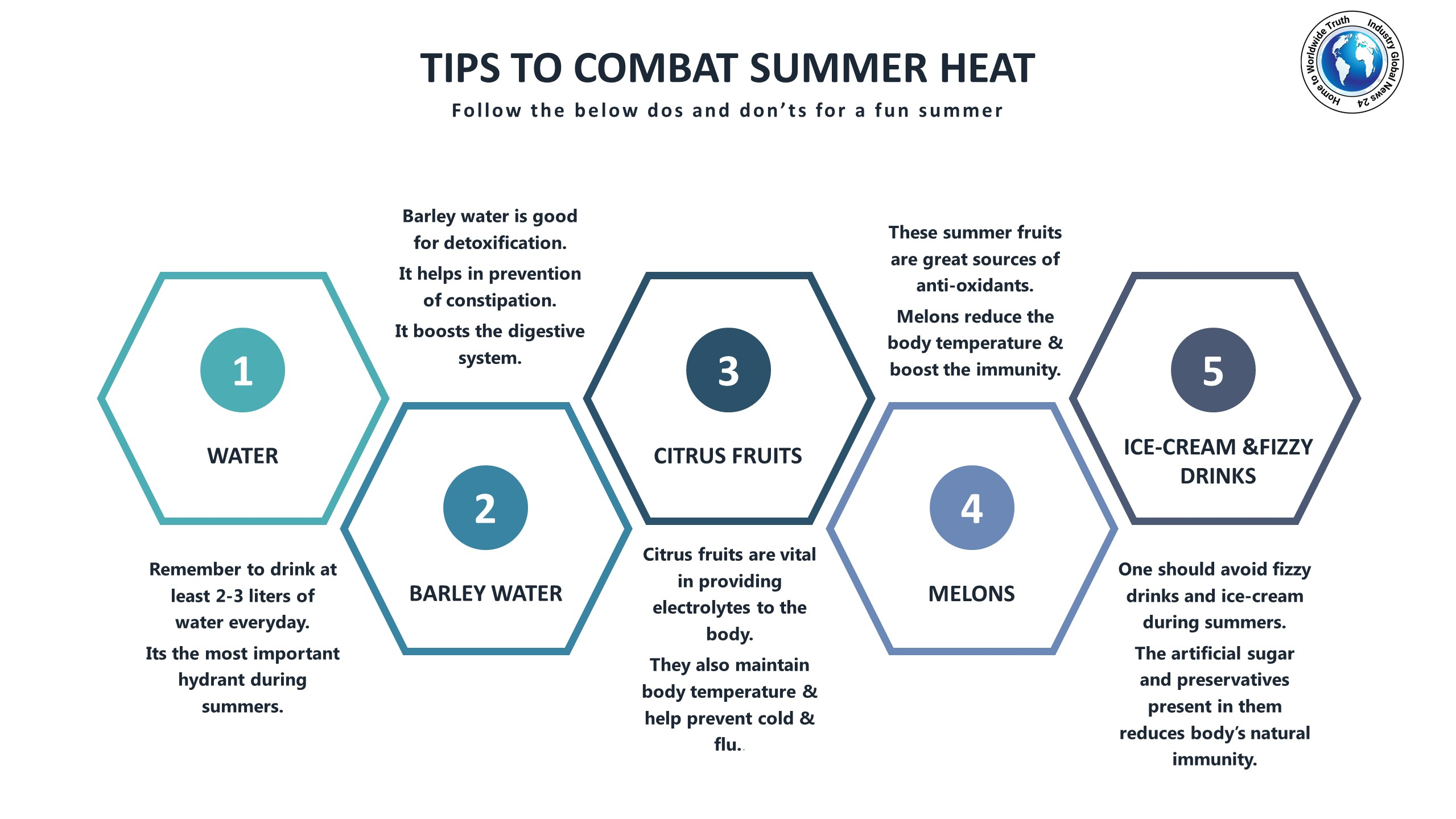 TIPS TO COMBAT SUMMER HEAT