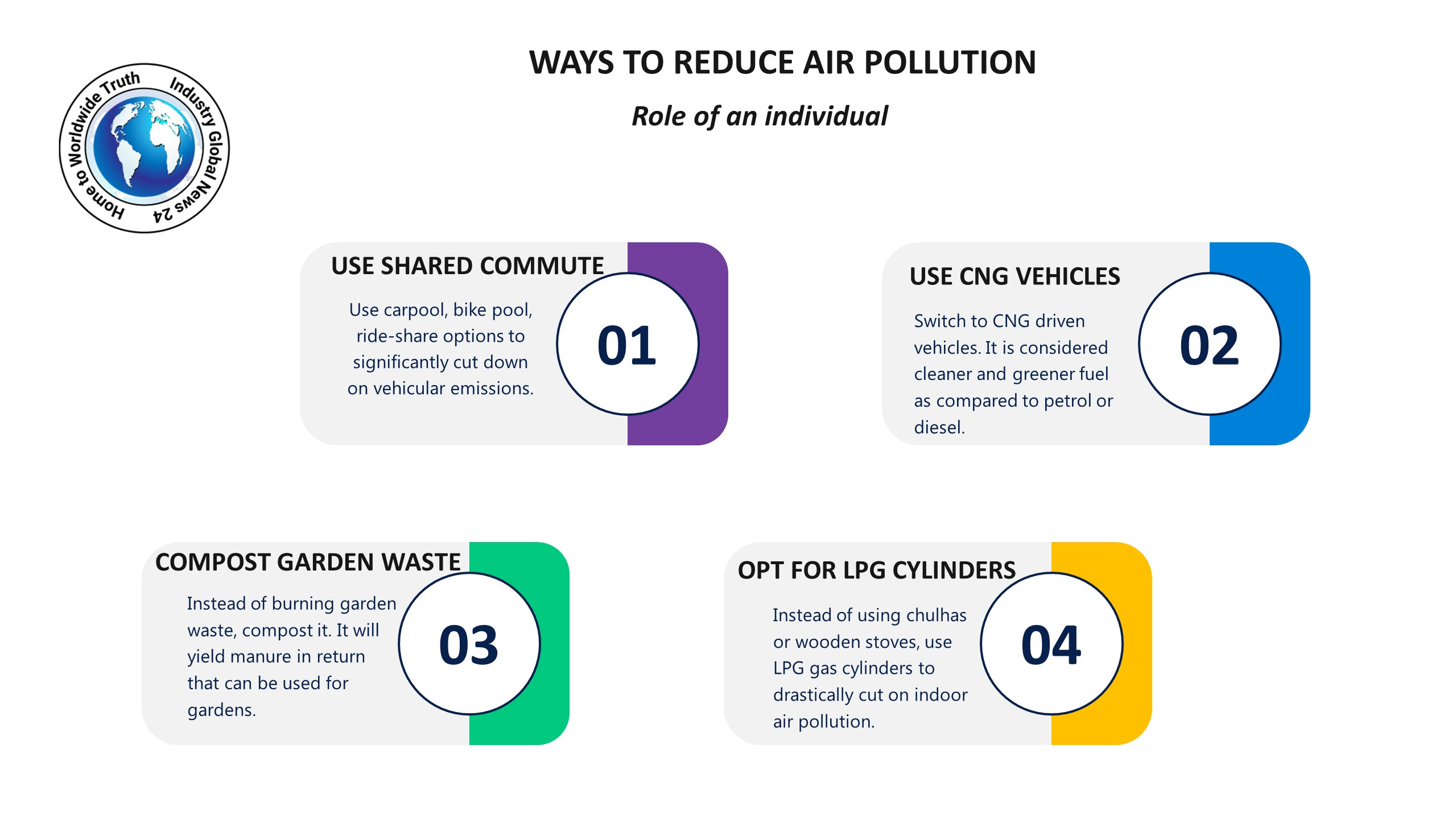 Ways to reduce air pollution – Role of an individual
